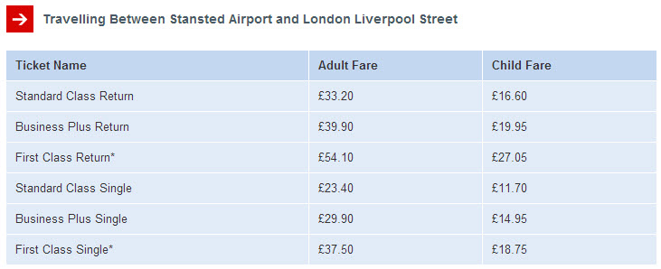 cheap airport transfers London Stansted